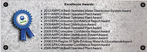 Water Awards
